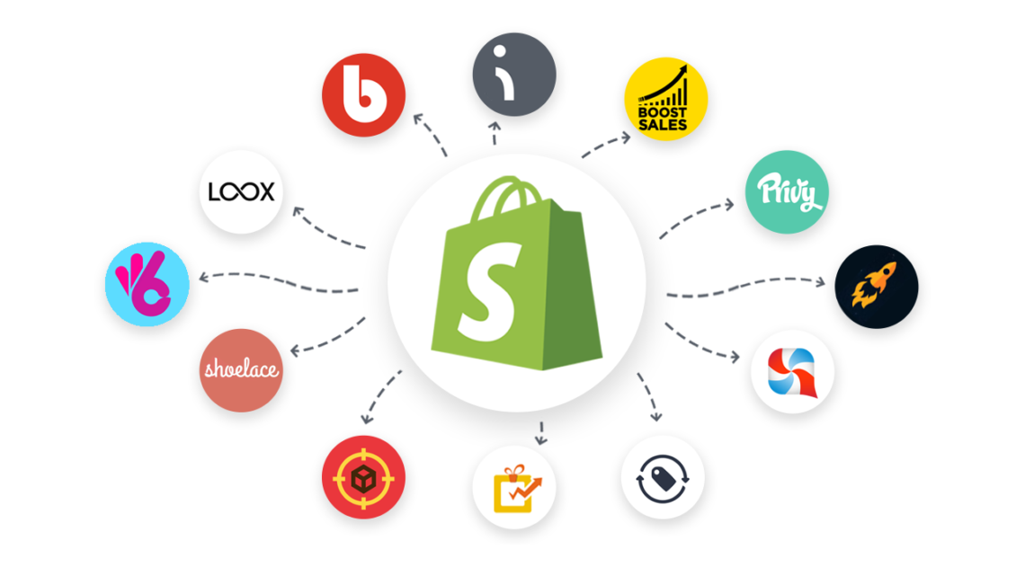 Shopify Review – Why should you choose Shopify over other E-commerce Platform